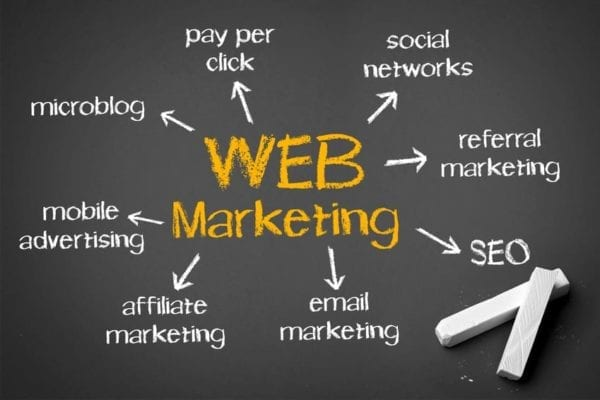 Webmarketing marketing digital