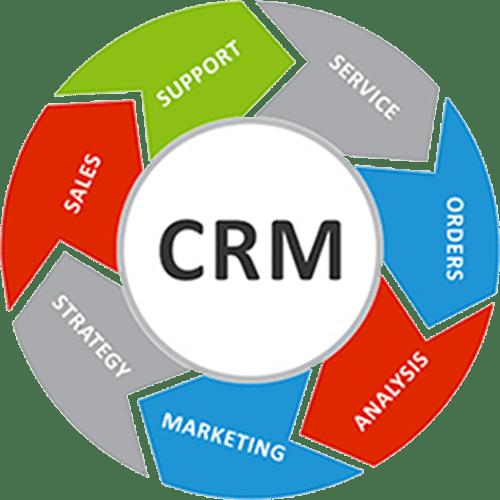 Graphique CRM du système Lead management