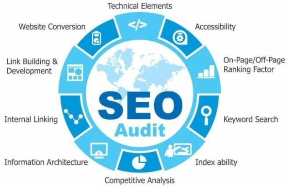 Audit SEO & analyse SEO