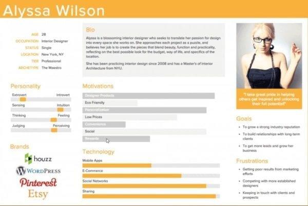 Créer des personas d'acheteur ou avatars