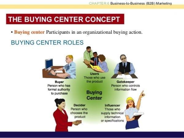 Il faut identifier tous les acteurs nécessaire pour effectuer cet achat : votre acheteur, Le responsable, le directeur financier, le directeur des ressources humaines. Souvent le contenu ne cible que l'acheteur.