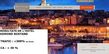 Optimisation des moteurs de recherche de l'Hotel Edmond Rostand Etude de Cas