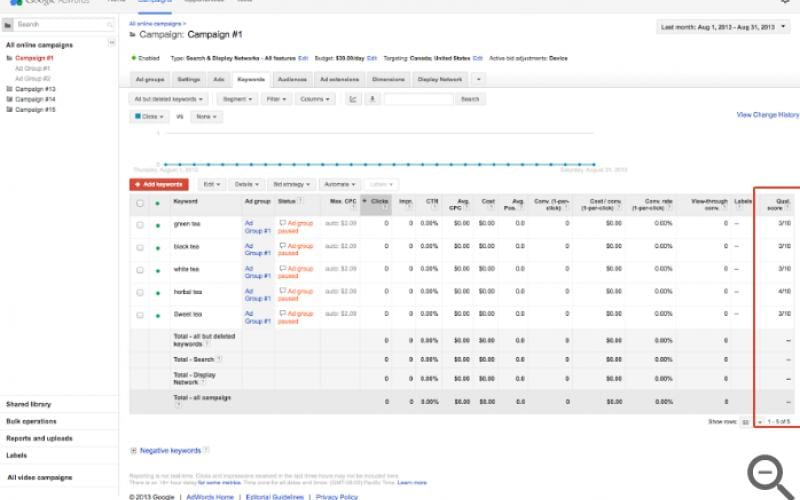5 erreurs communes du référencement payant et de la publicitéCPC, bien gérer son quality score dans Google Adwords