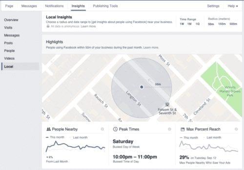 Capture d'écran des aperçus locaux sur Facebook