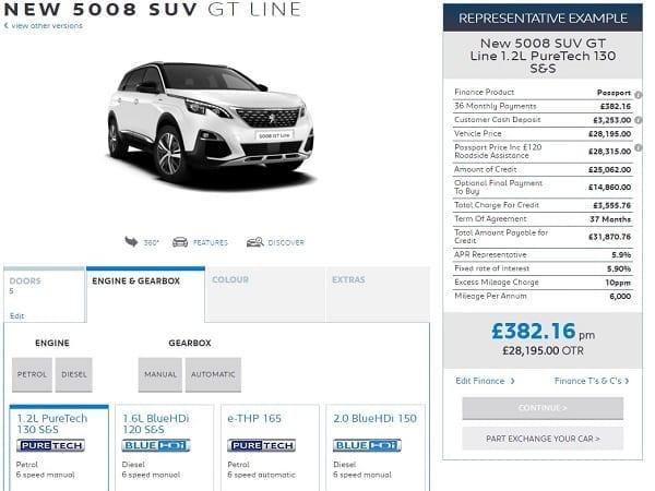 Financement avec accord en ligne Peugeot UK