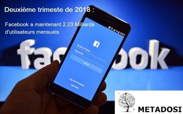 Au deuxième trimestre 2018 Facebook a 2.23 Milliards d'utilisateurs mensuels