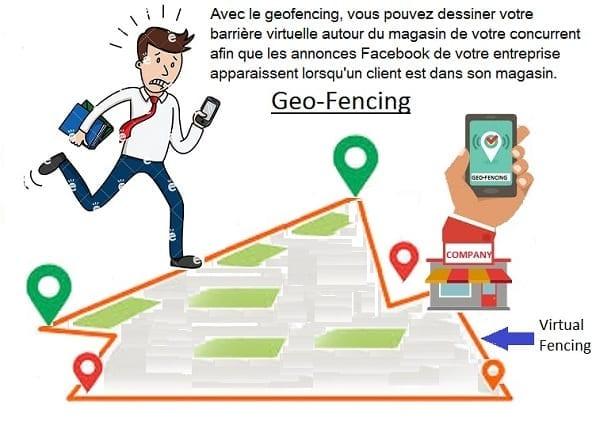 Cibler les magasins de vos concurrents avce le Geofencing Facebook