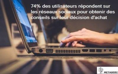 Une statistique sur l'influence des médias sociaux sur les achats