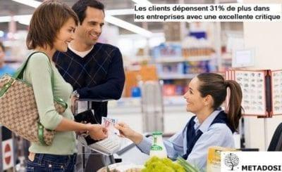 Une statistique sur les habitudes de consommation des consommateurs dans les magasins avec des avis en ligne positifs.