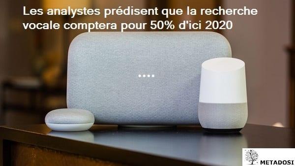 Une statistique sur la tendance prédite de la recherche vocale en 2020
