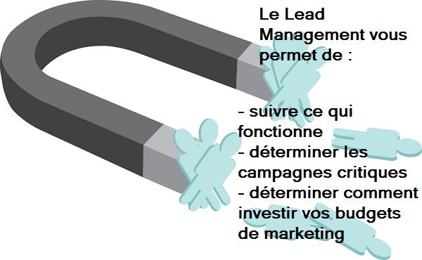 Le Lead Management vous permet de : - suivre ce qui fonctionne - déterminer les campagnes critiques - déterminer comment investir vos budgets de marketing
