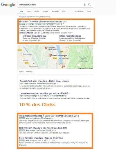 Annonces payées dans les pages de résultat de GOOGLE (SERP)