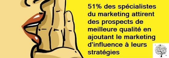 meilleures perspectives de qualité avec le marketing d'influence