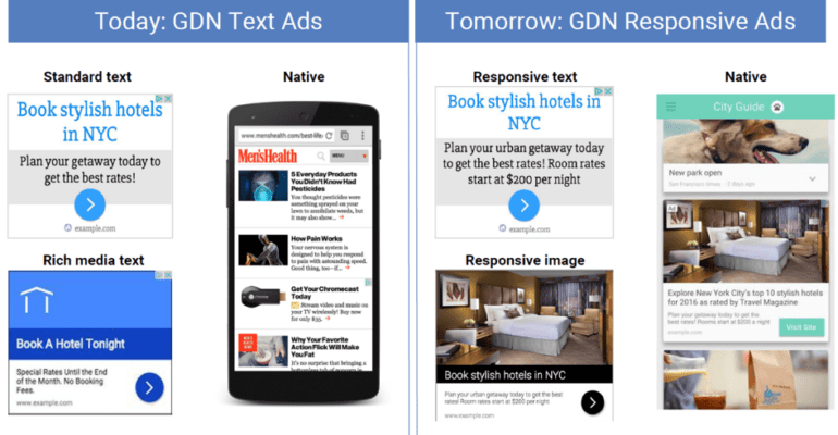 Annonce responsive Google Adwords