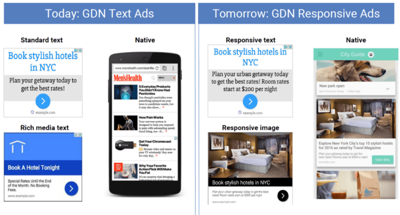 Annonces responsives Google Adwords : 5 choses que vous devez savoir