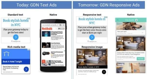 Annonces responsives Google Adwords