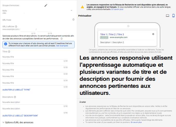 Une définition des annonces responsives google Adwords