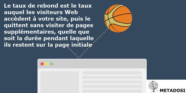Le taux de rebond est le taux auquel les visiteurs entrent sur votre site et sortent sans visiter d'autres pages.