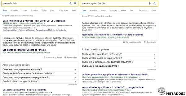 Un exemple de la NLU avancée de Google