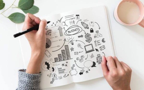 7 composantes d'une stratégie de marketing digital réussie
