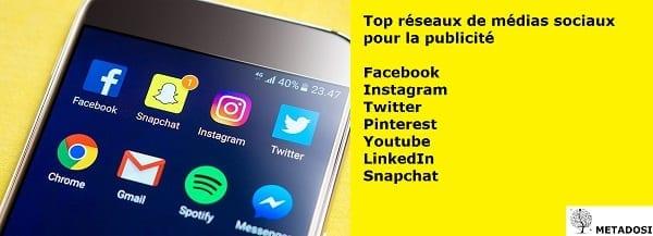 Une liste des meilleurs réseaux de publicité sur les réseaux sociaux