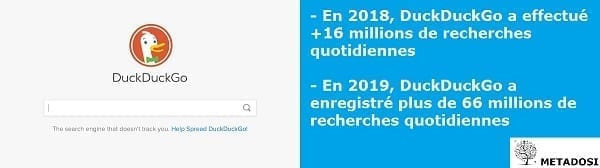 Une comparaison de la part de marché du moteur de recherche recherche DuckDuckGo en 2018 et 2019