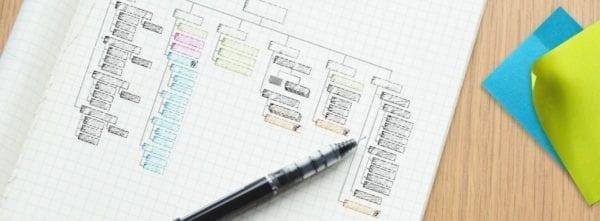 Vous voudrez classer différents onglets sur votre site internet pour faciliter la navigation