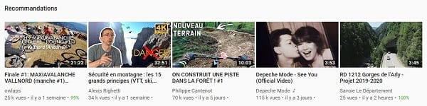 Recommandations algorithme Youtube