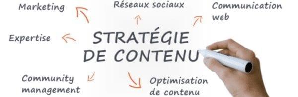 Comment cibler des publics dans une stratégie de marketing de contenu