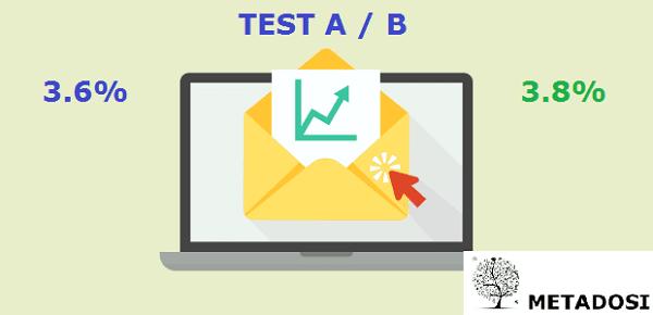 Utiliser le mot vidéo dans les ligne d'objet des emails pour augmenter le taux d'ouverture de 19%