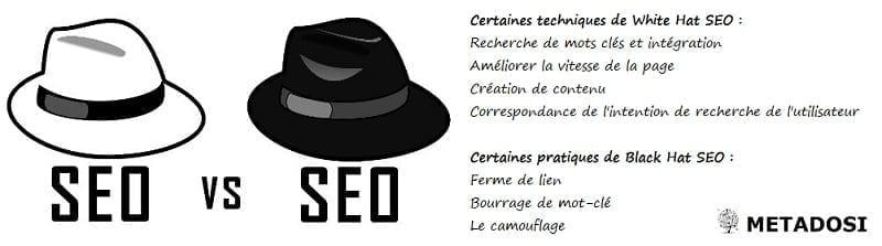Question de SEO : quelle est la différence entre black hat SEO et white hat SEO