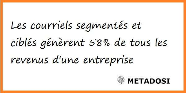 Statistiques email segmenté