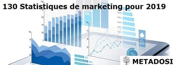 130 Statistiques de marketing pour 2019