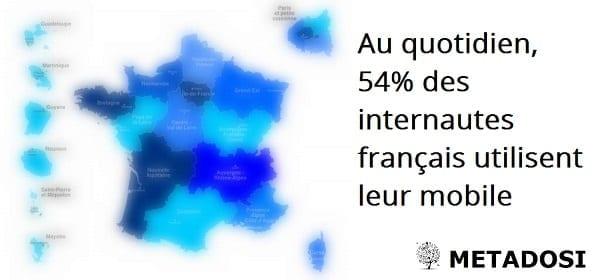 Pourcentage d'utilisateurs français de l'internet mobile