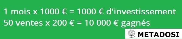 équation investissement / rendement