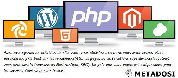 Une agence de création de site Web facilite la conception rapide d'un site Web