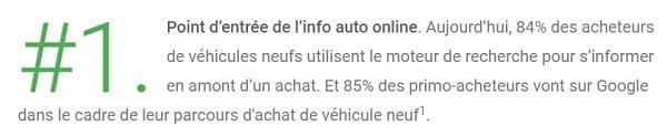 85% des acheteurs vont sur Google dans le cadre de leur parcours d'achat de véhicule neuf