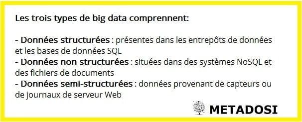 Les types de Big Data