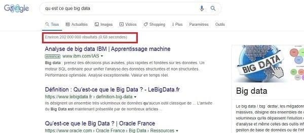 Nombre d'occurrences sur Google pour une recherche sur Big Data