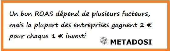 Un bon ROAS est habituellement de 2 € pour chaque 1 € investi.
