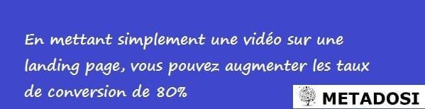 En plaçant une vidéo sur une page d'atterrissage, vous pouvez augmenter les taux de conversion de 80%.