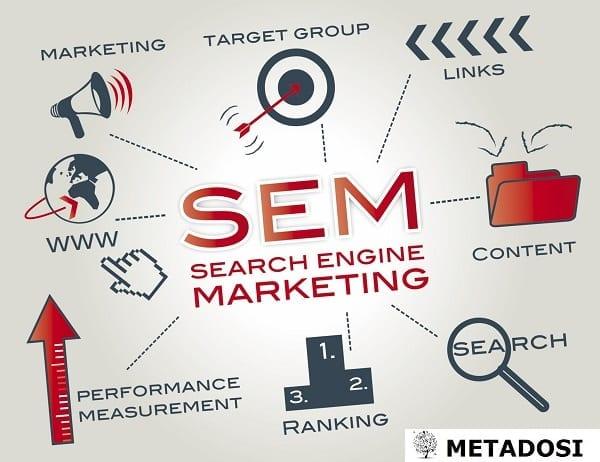 Engager une agence de Search Marketing - Pourquoi c'est une décision qui vaut de l'or