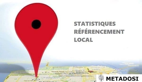 Statistique référencement local : 17 statistiques pour prouver que vous avez besoin d'une stratégie de SEO local