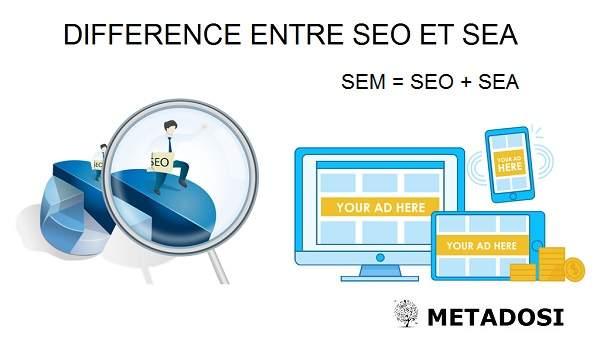 Quelle est la différence entre SEO et SEA ?