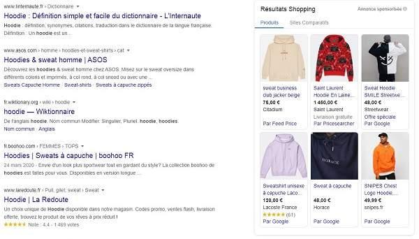 Résultats de recherche Google pour Hoodie