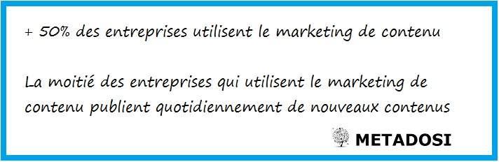 Une statistique sur les taux de publication des entreprises utilisant le marketing de contenu