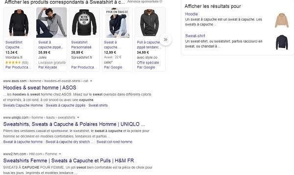 Résultats de recherche Google pour Sweatshirt à capuche
