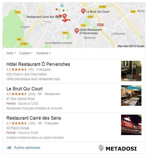 exemple de référencement local google