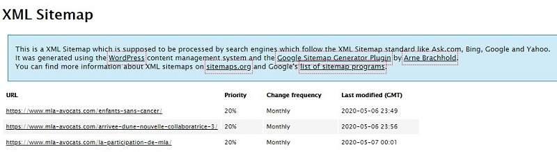 Un sitemap XML de MLA avocats contenant des liens vers toutes ses pages, les niveaux de priorité, la date de modification et la fréquence des changements