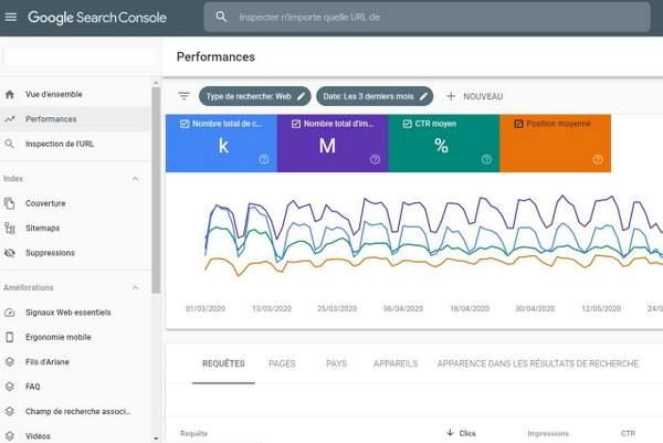 Présentation Google search Console